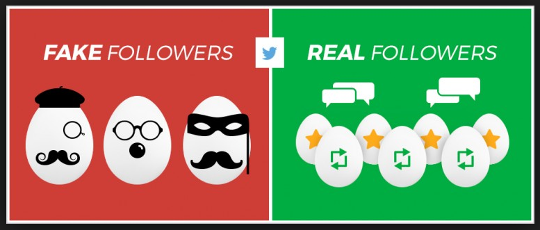 REal followers are the key to Successful influencer marketing